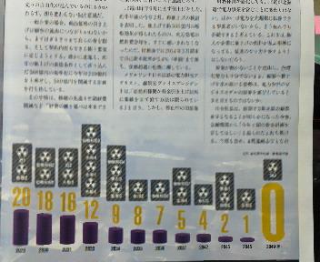 2049年、日本の原発はゼロになる