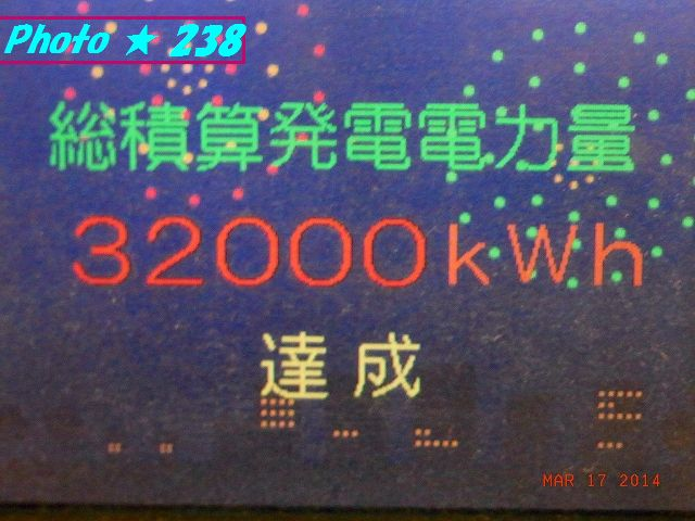 32000Kwh
