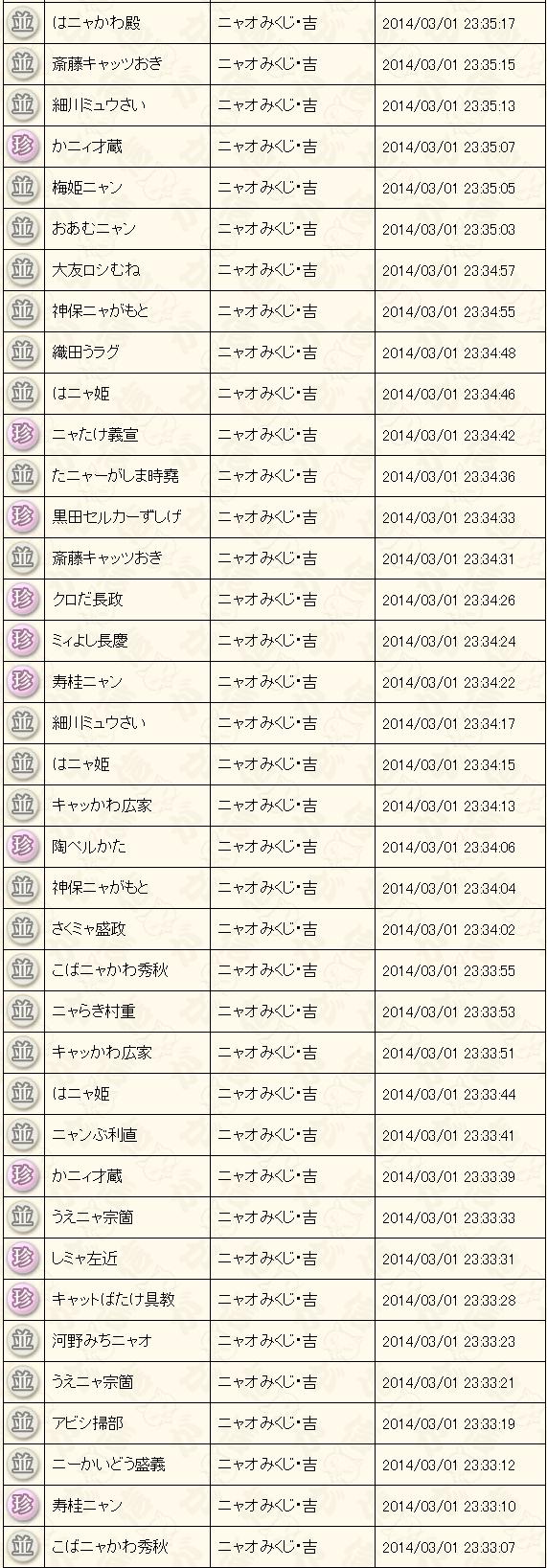 2末くじ吉結果2