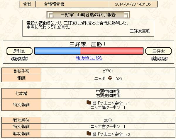4月合戦下報告書
