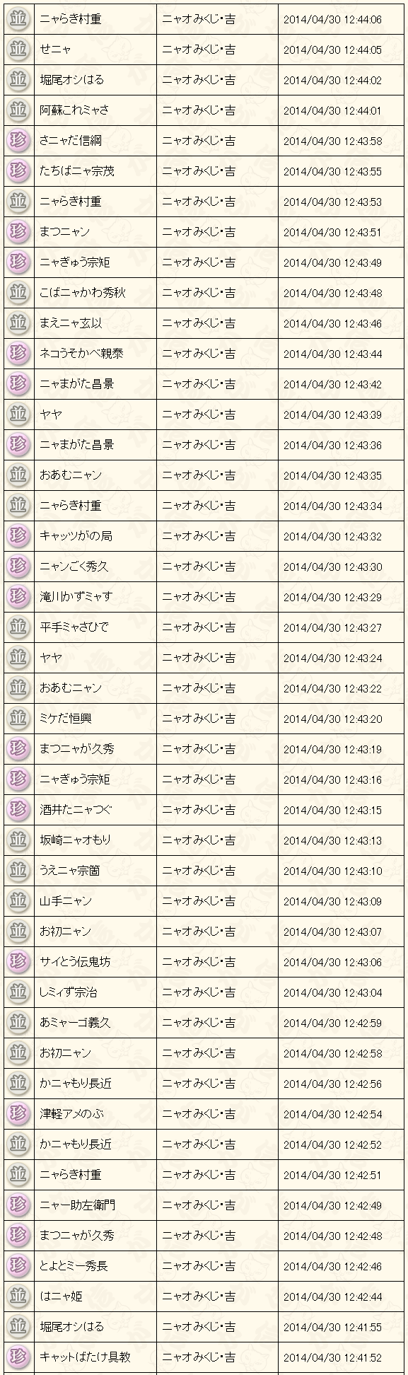 4月末くじ結果2014吉