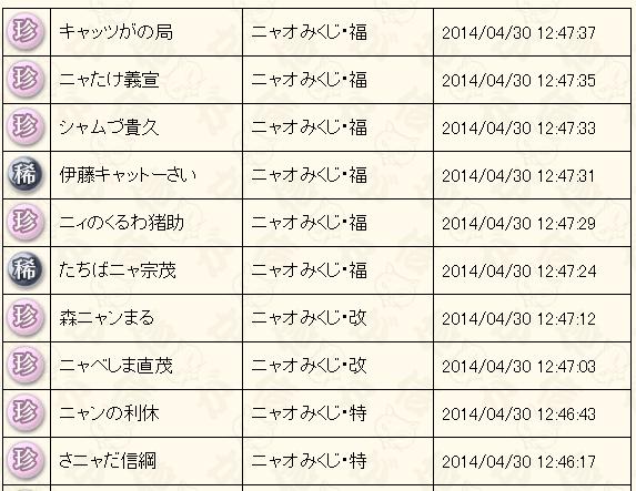 4月末くじ結果2014福