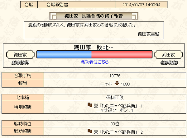 5月合戦上報告書