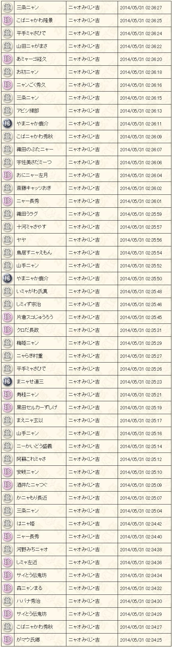 5月末くじ結果2014吉