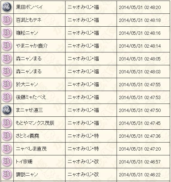 5月末くじ結果2014福