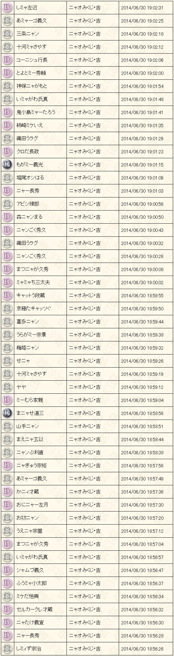 6月末くじ結果2014吉2