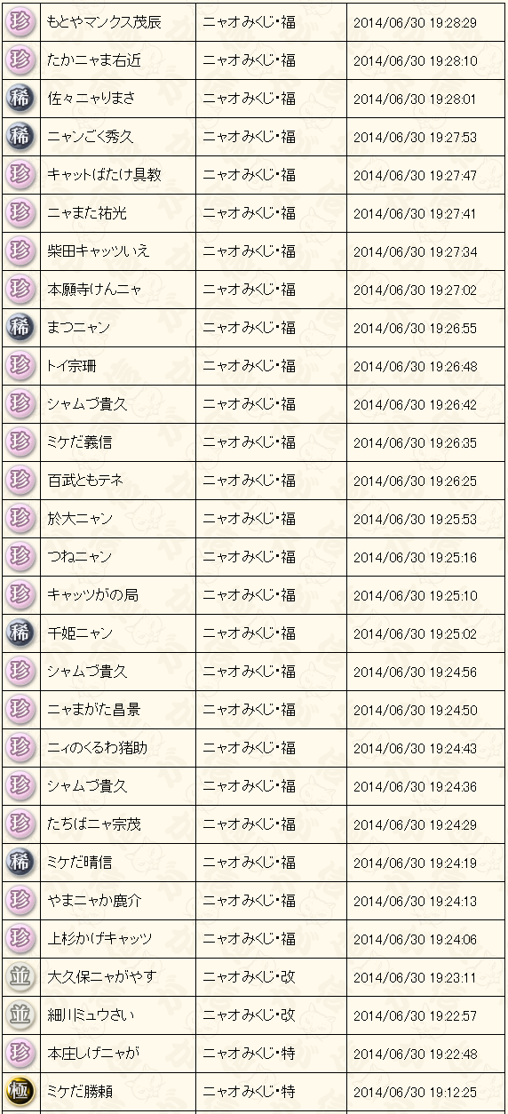 6月末くじ結果2014福