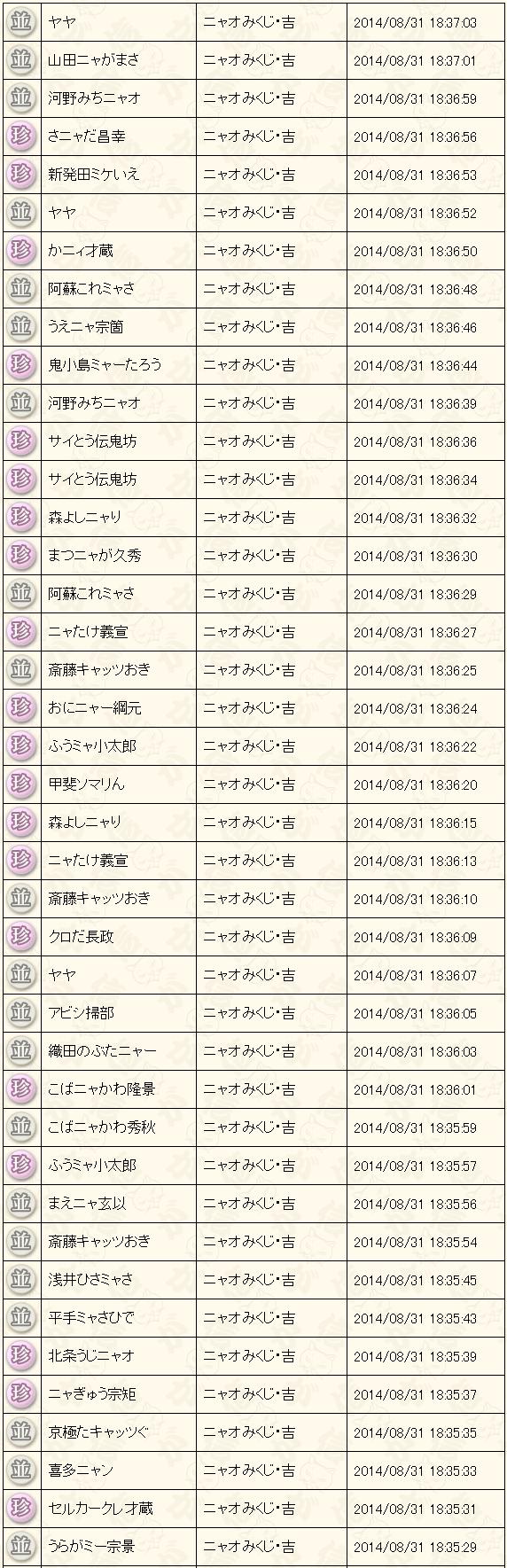 8月末くじ結果2014吉