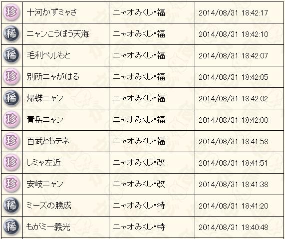 8月末くじ結果2014福