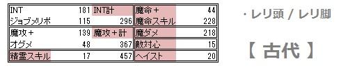 20140627BLM-KODAI.jpg
