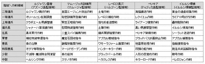 Mici-asaruto-1.jpg