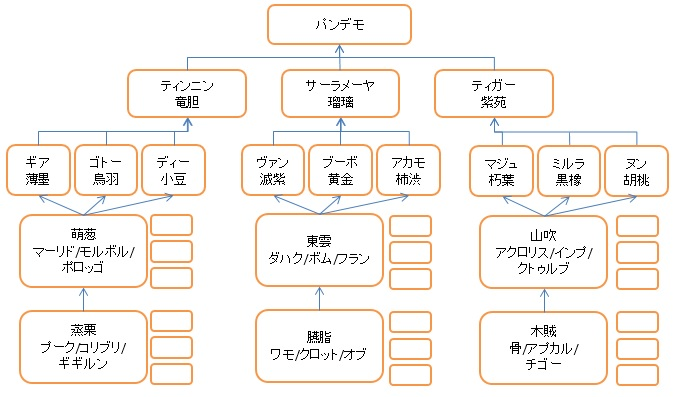 Mici-katyou-1.jpg