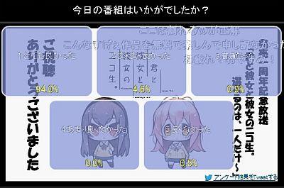 kimito-kanojto-kanojono-niconama-enquete.jpg