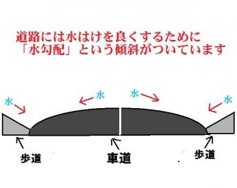膝痛名古屋2014372
