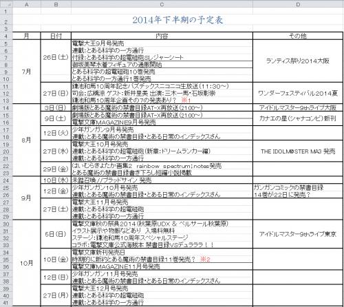 20140724toaru1EX (1)