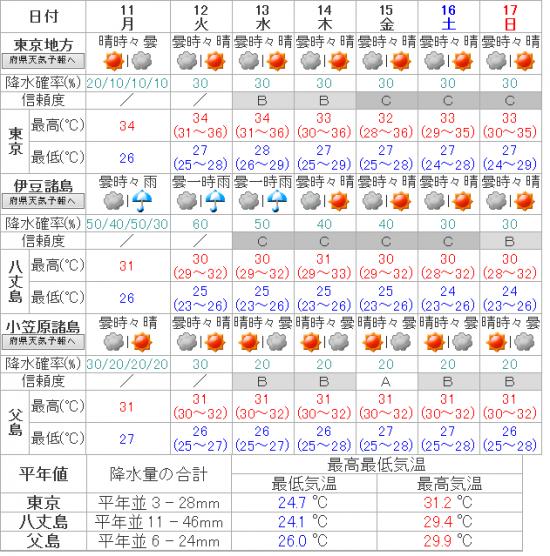 20140810C86 (2)