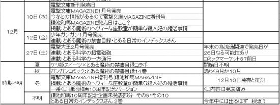 20140827TOARUA (2)