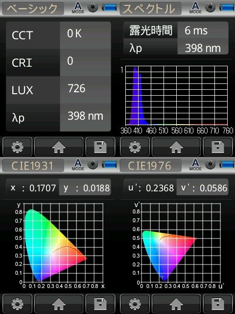 bariluxXhybrid_spec UV