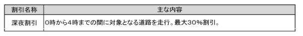 割引 (611x74)