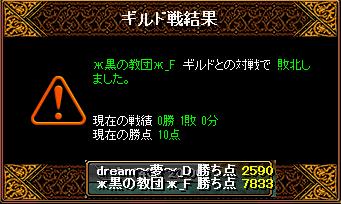 RedStone 14.05.15[07]