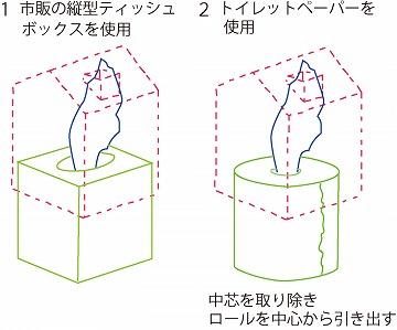 ティッシュカバー使用方法