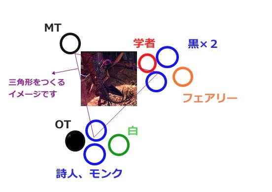 4受け配置