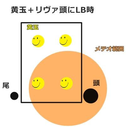 黄玉+リヴァ頭
