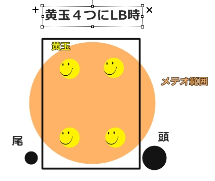 黄玉4つにLB