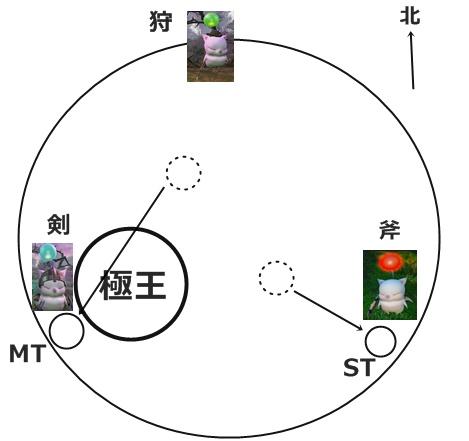 w2移行図