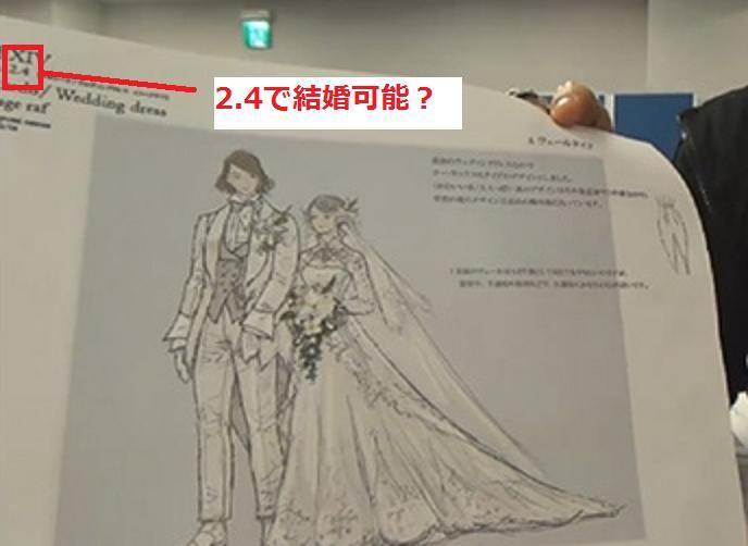 24に結婚システム?