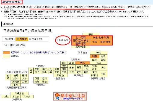 s-460-1気象庁 高温注意情報