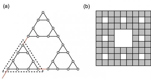 Fig_lattice.jpg