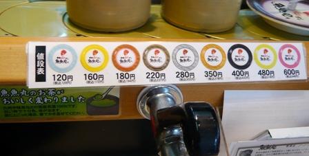 魚魚丸:皿の値段