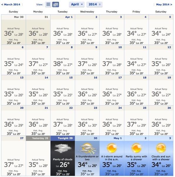 Bangkok April Weather 2014 AccuWeather Forecast for Krung Thep Thailand