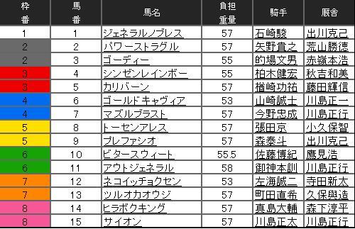 大井競馬0626