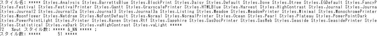 スタイル名とスタイル数