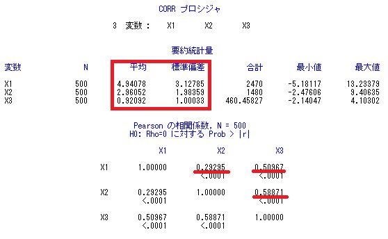 多変量_IMLの結果