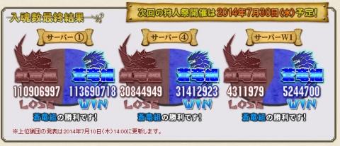 0709入魂数最終結果