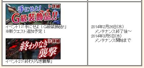 0225突破記念イベ