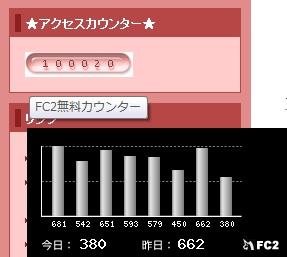 040110万記念!