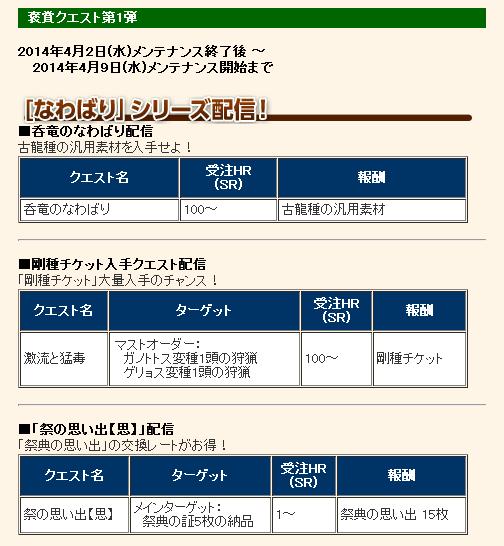 0402褒賞クエスト第1弾