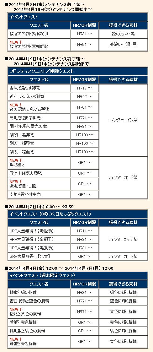 0402くじ対象素材