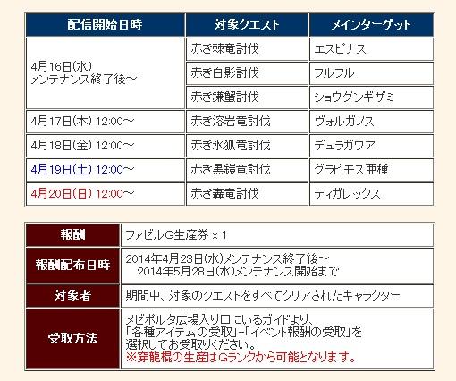 0416統合記念イベント赤モンス穿龍棍
