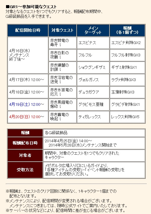 0416統合記念イベント赤モンス装飾品