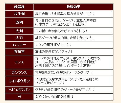 0416統合記念イベントフィーチャー効果