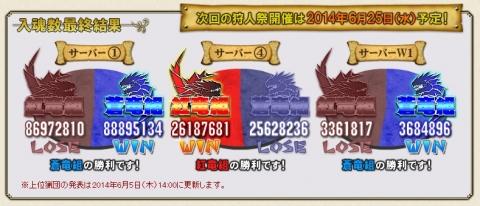 0604入魂結果