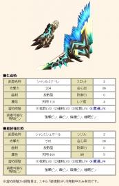 06257周年武器性能