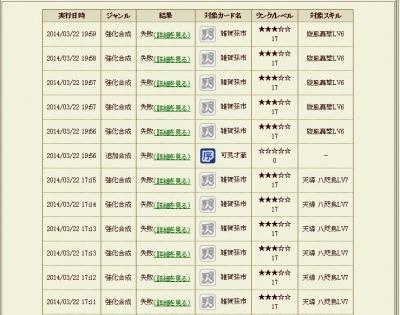 孫市(合成失敗履歴5)