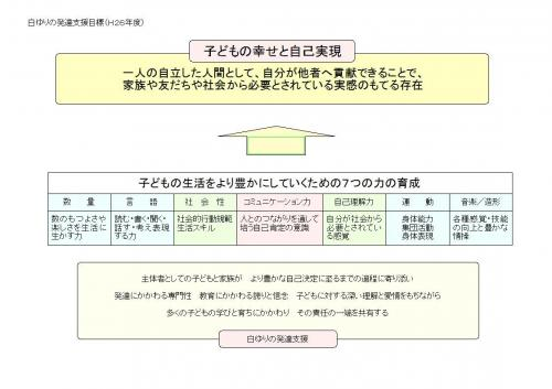 mokuhyou_convert_20140403172545.jpg