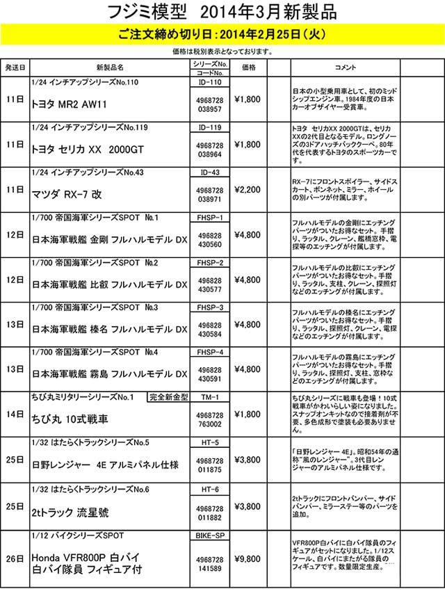 fujimi2014年3月新製品案内